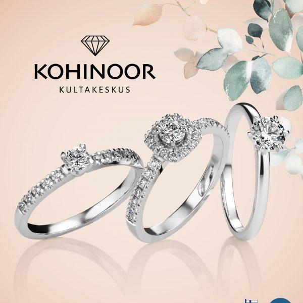 Kohinoor-kuvasto 2021